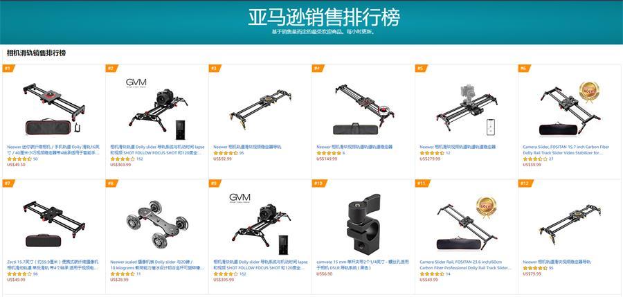 亚马逊摄影器材销量领先的GVM Great Video Maker为何要来中国?